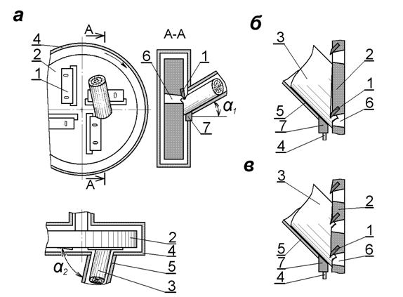 Схема резания древесины в